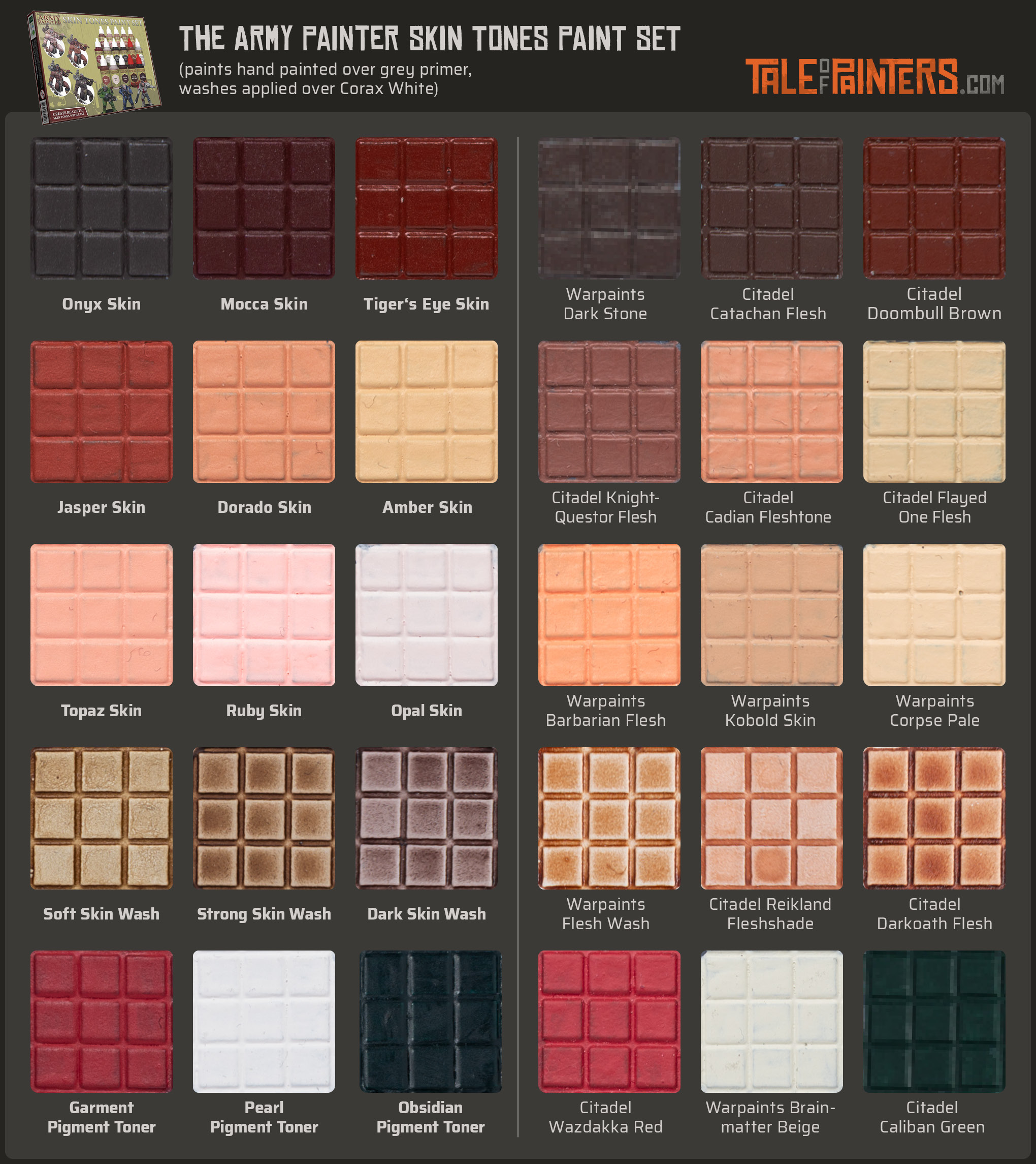Review: The Army Painter Skin Tones Paint Set chart